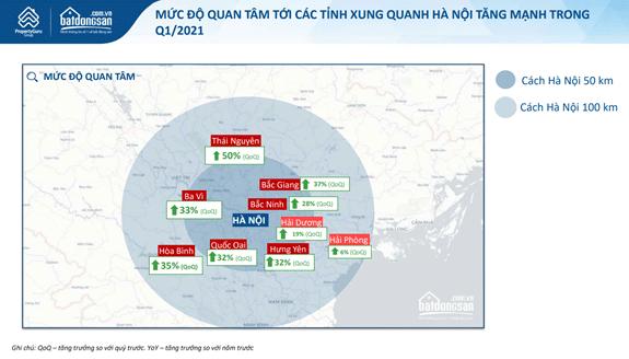 Mức độ quan tâm đối với bất động sản tại Thái Nguyên tăng trưởng cao nhất trong các địa phương quanh Hà Nội